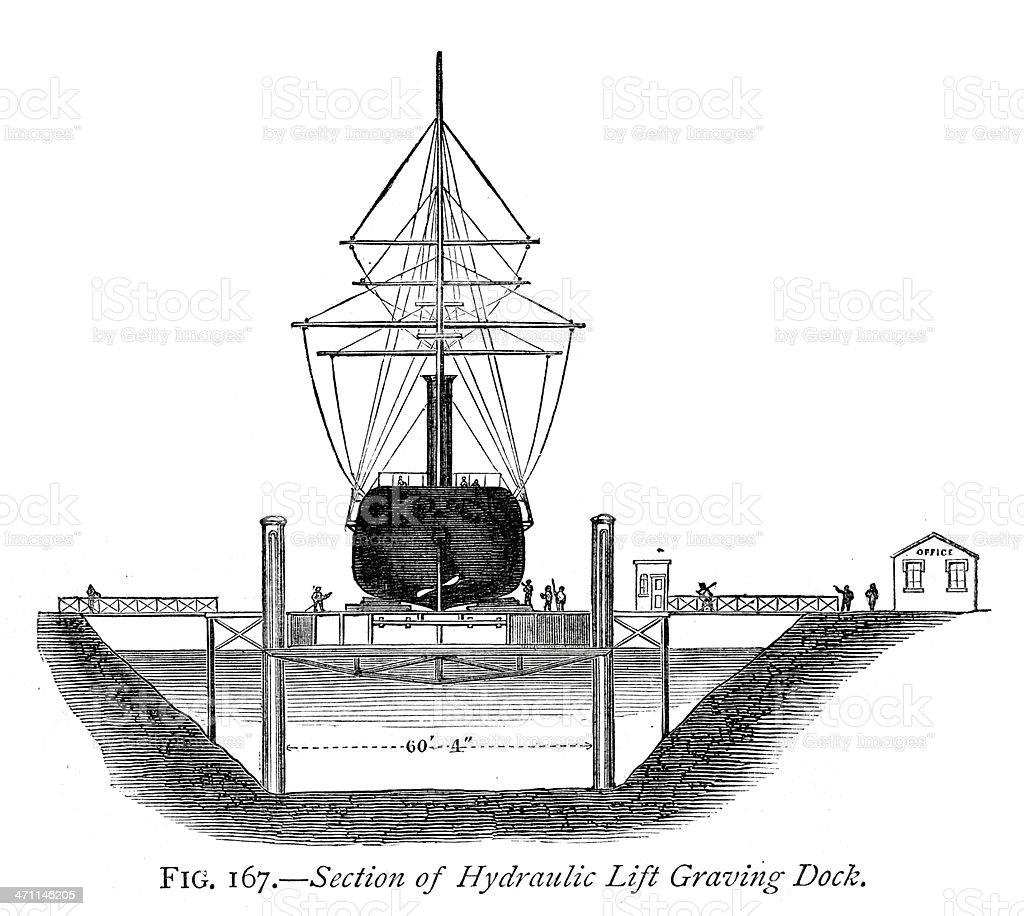 Hydraulic Lift Graving Dock vector art illustration