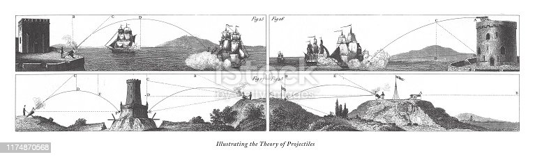 Illustrating the Theory of Projectiles, Illustrating Theories of Dynamics and Other Physical Laws Engraving Antique Illustration, Published 1851. Source: Original edition from my own archives. Copyright has expired on this artwork. Digitally restored.