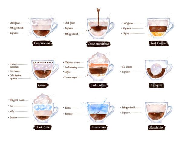 Illustration set of coffee recipes Watercolor side view illustration set of coffee recipes with paint splashes on white background. irish coffee stock illustrations