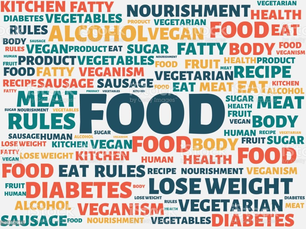food image with words associated with the topic nutrition word image