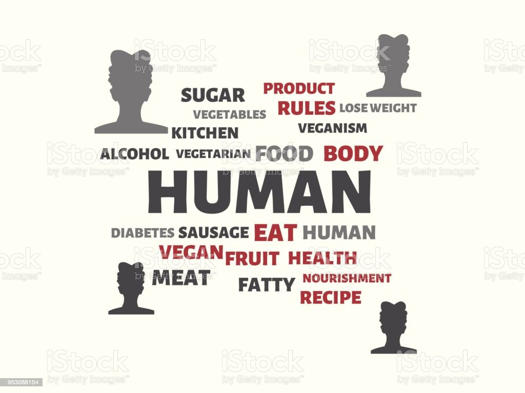 human image with words associated with the topic nutrition word