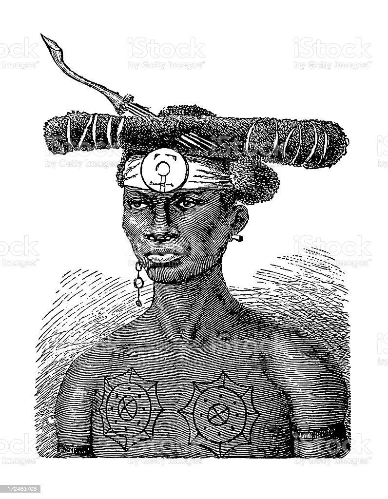 Aviso de madeira antigo da Indonésia () - ilustração de arte em vetor