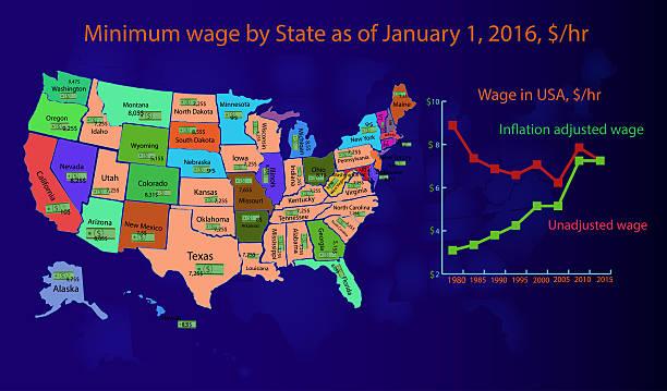Infographics minimum wage in USA Infographics on the minimum wage in the US states minimum wage stock illustrations