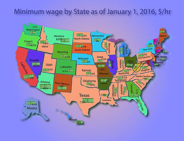 Infographics minimum wage in USA Infographics minimum wage in USA minimum wage stock illustrations