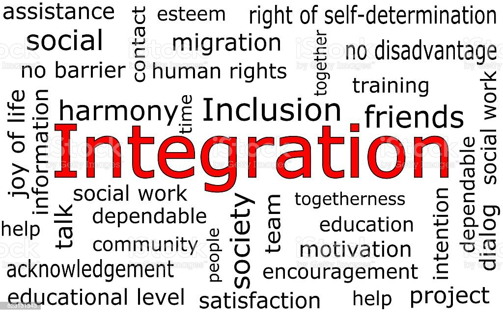 Integration - wordcloud vector art illustration