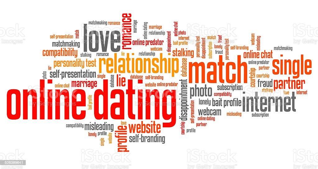 Internet dating chat topics