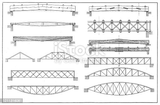 Illustration of a Iron Bridge Construction Types