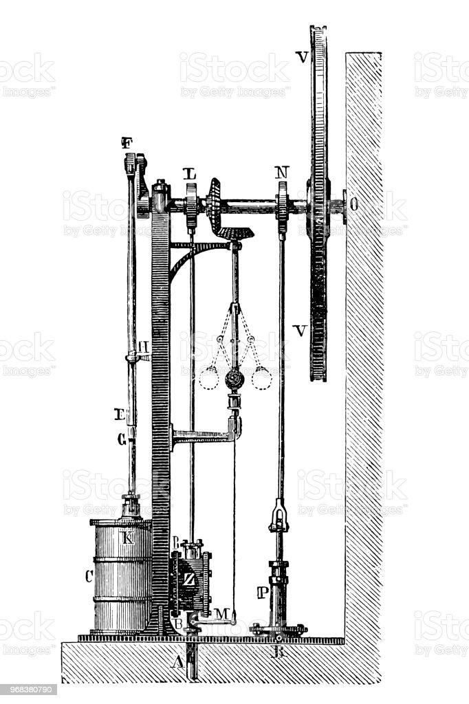 ジェームズ ワットの複動蒸気機関 - 18世紀のベクターアート素材や画像 ...