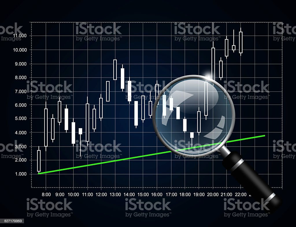 japanese candlestick chart with magnifying glass vector art illustration