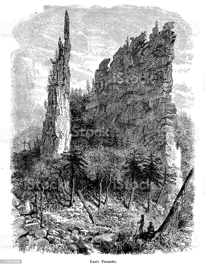 Karr's Pinnacles, West Virginia royalty-free karrs pinnacles west virginia stock vector art & more images of 19th century