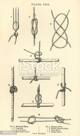 Vintage engraving of knots used in the fishing industry. Blackwall hitch, Loop slip, Carrick bend, Fisherman's bend, Magnus hitch, Double diamond knot, Clove hitch, Rolling hitch and Gut knot. 1872