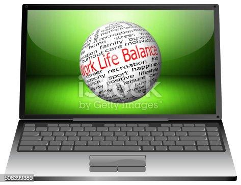 aptop with work life balance wordcloud on green desktop