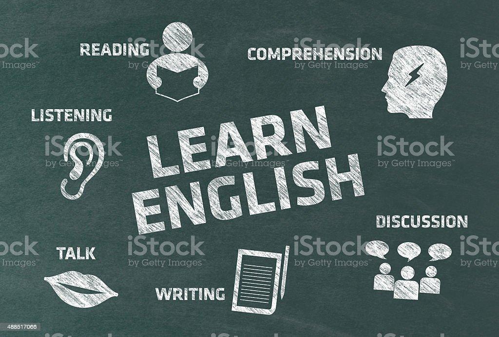 Apprendre anglais Concept avec icônes sur Tableau noir - Illustration vectorielle