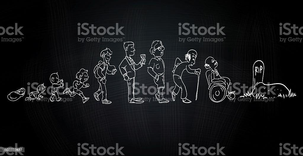 Life Journey of a Man vector art illustration
