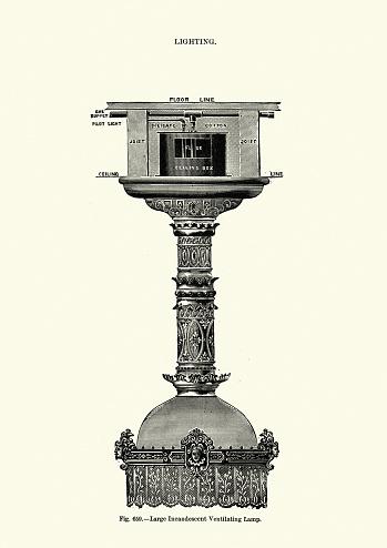 Lighting, Incandescent ventilating gas lamp, Victorian 19th Century