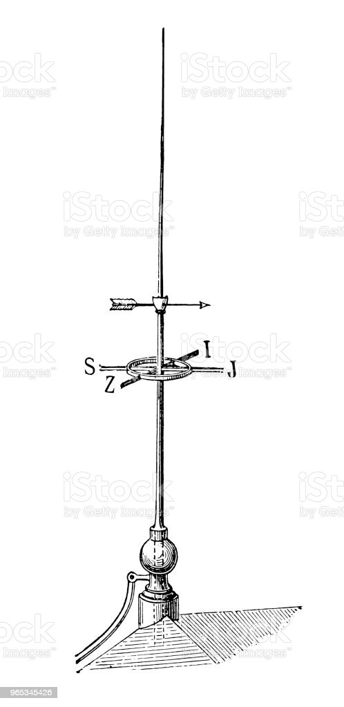 Lightning rod royalty-free lightning rod stock vector art & more images of 19th century style