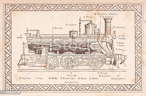 Steel engraving Locomotive illustration with french description Original edition from my own archives Source :