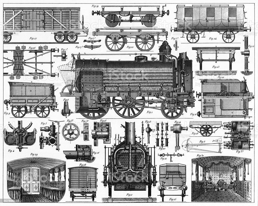Locomotives and Railway Cars Engraving vector art illustration
