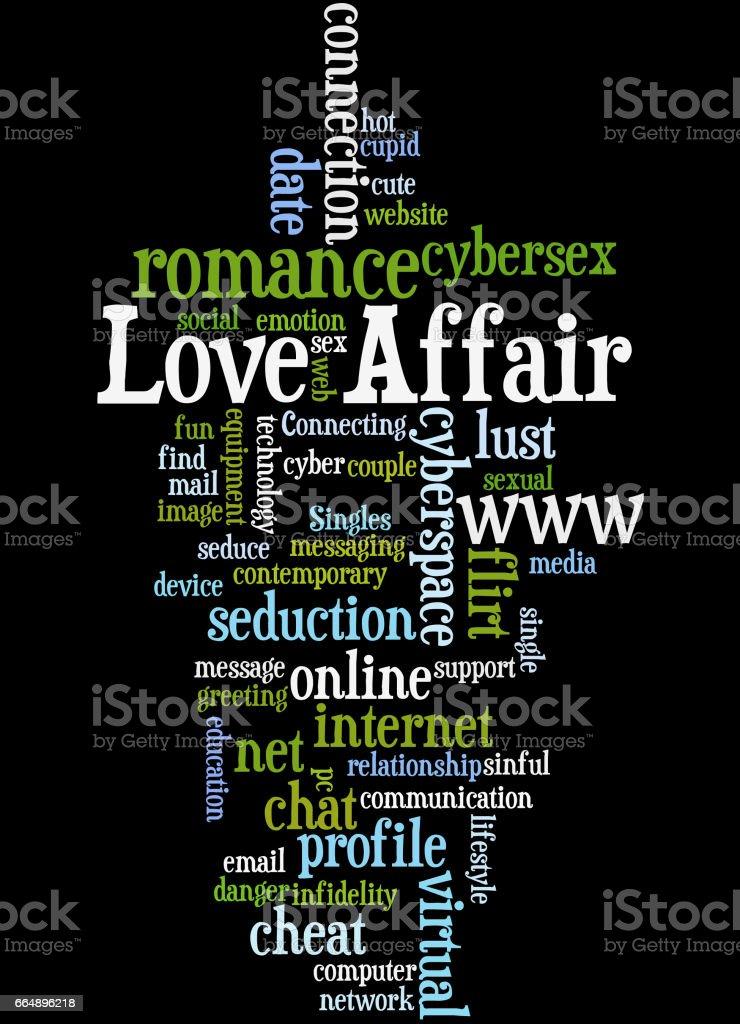 Love Affair Word Cloud Concept  Royalty Free Love Affair Word Cloud Concept