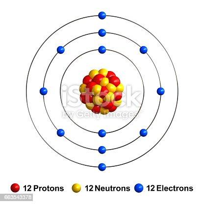 Magnesium Stock Vector Art amp More Images of Atom 663543378