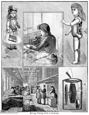 """Stages in the manufacture of Edison's Phonograph Dolls (Thomas Edison's Talking Dolls) in the USA. The doll was invented by Thomas Edison in 1877 and, though it was a remarkable innovation, it was a commercial failure and was only on sale for a few weeks in 1890. Shown here are the finished product, a woman recording the doll's 'voice', a hand winding up the mechanism, inside the factory and the record mechanism. From """"The Cottager and Artisan 1890"""". Published by The Religious Tract Society, London."""