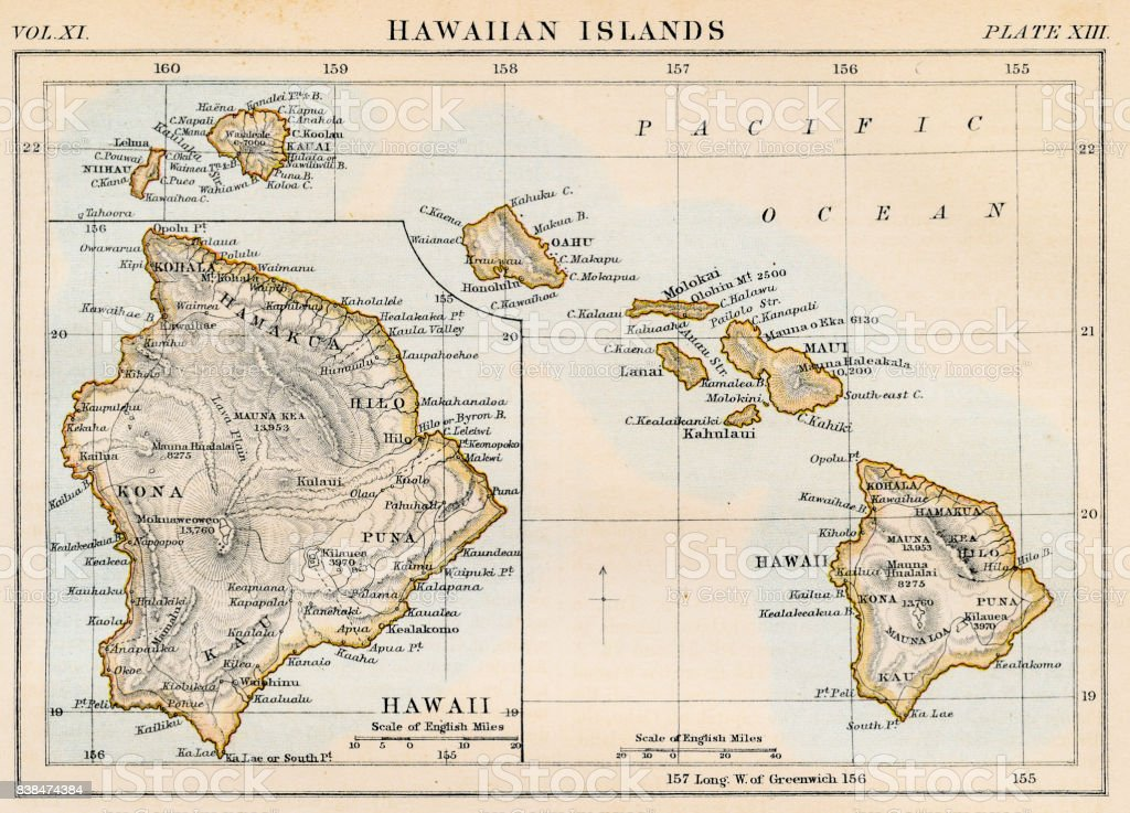 Map of Hawaiian islands 1883 vector art illustration