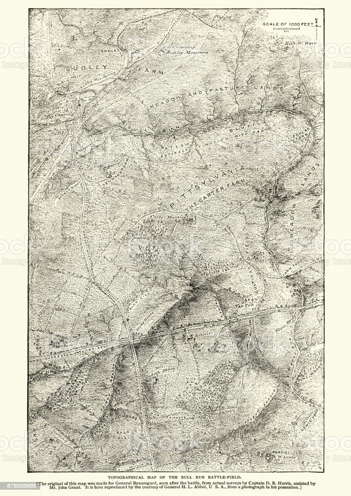 Map of the Battle of Bull Run vector art illustration
