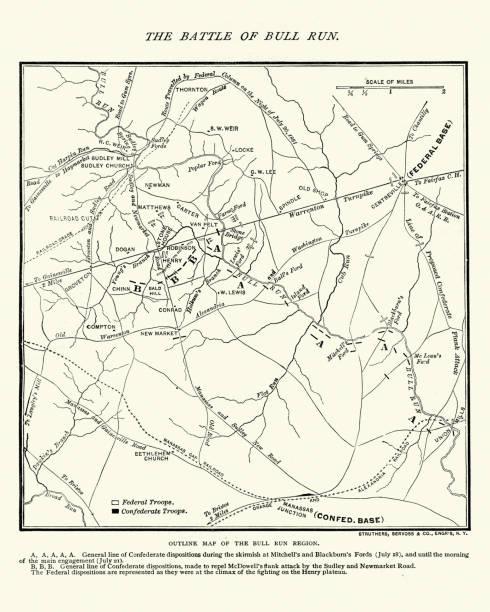 Map of the Battle of Bull Run vector art illustration