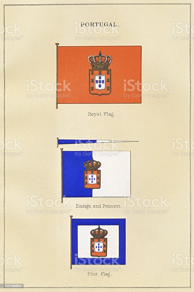 maritime-flags-of-portugal-circa-1876-il