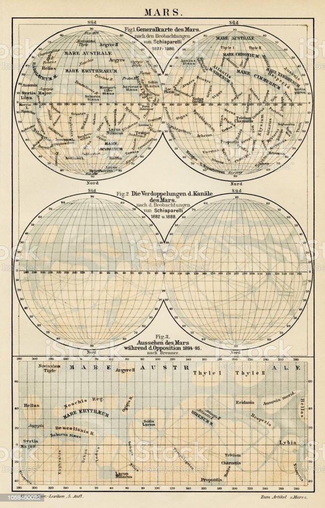 Mapa de Marte 1895 - ilustração de arte em vetor