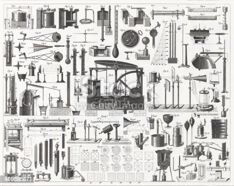 Engraved illustrations of Theories and Instruments of Mechanics, Thermodynamics, and Acoustics from Iconographic Encyclopedia of Science, Literature and Art, Published in 1851. Copyright has expired on this artwork. Digitally restored.