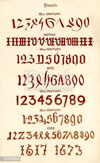 istock Medieval numerals 157683805
