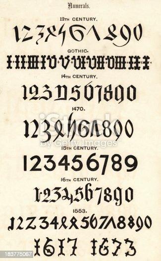 istock Medieval Numerals 183775067