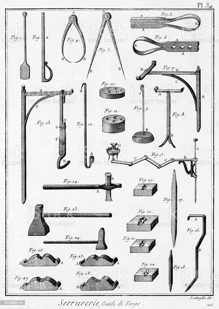 Metal working tools from Diderot Encyclopedia vector art illustration