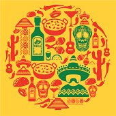 A set of Mexican themed icons. Click below for more travel and food images.