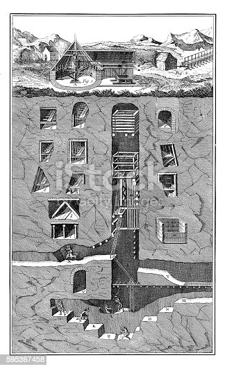 18th century illustration of construction of various types of support, of wood and masonry in a mine. Published in