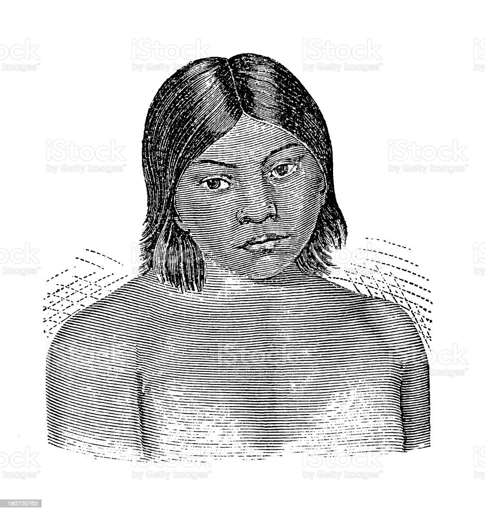 Mirana girl, South America (antique wood engraving) royalty-free stock vector art