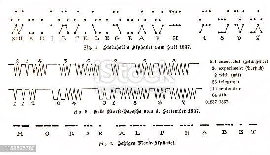 Morse alphabet and other communication methods