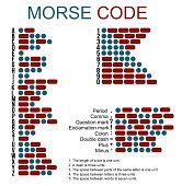 istock Morse code 455604921