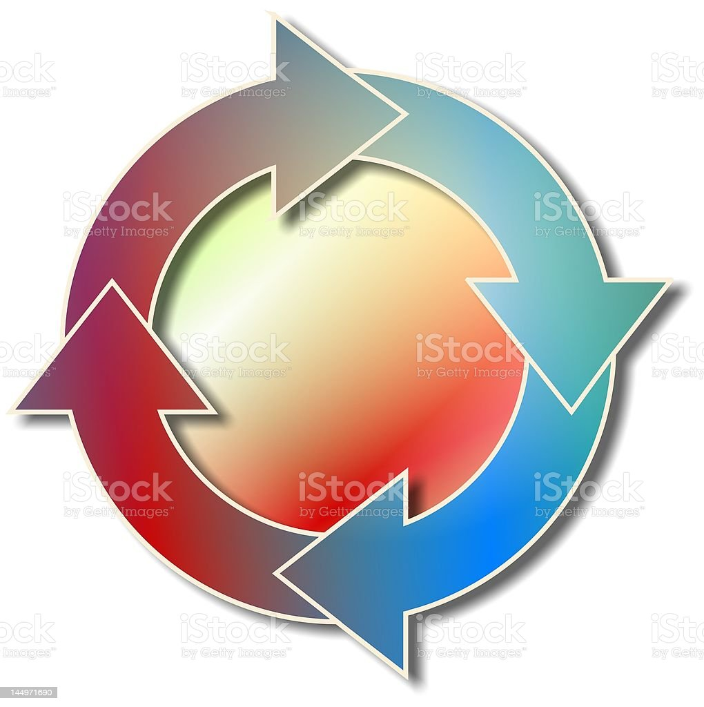 Multi-colored Perpetual Circle royalty-free multicolored perpetual circle stock vector art & more images of acute angle
