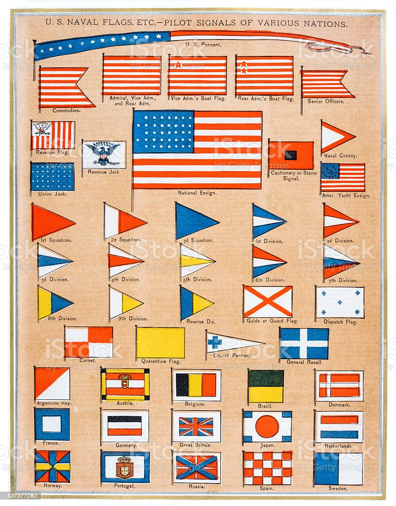 Us naval flags engraving 1875 stock vector art more images of us naval flags engraving 1875 royalty free us naval flags engraving 1875 stock vector art publicscrutiny Images