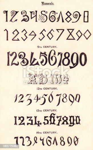 istock Numerals 183775062