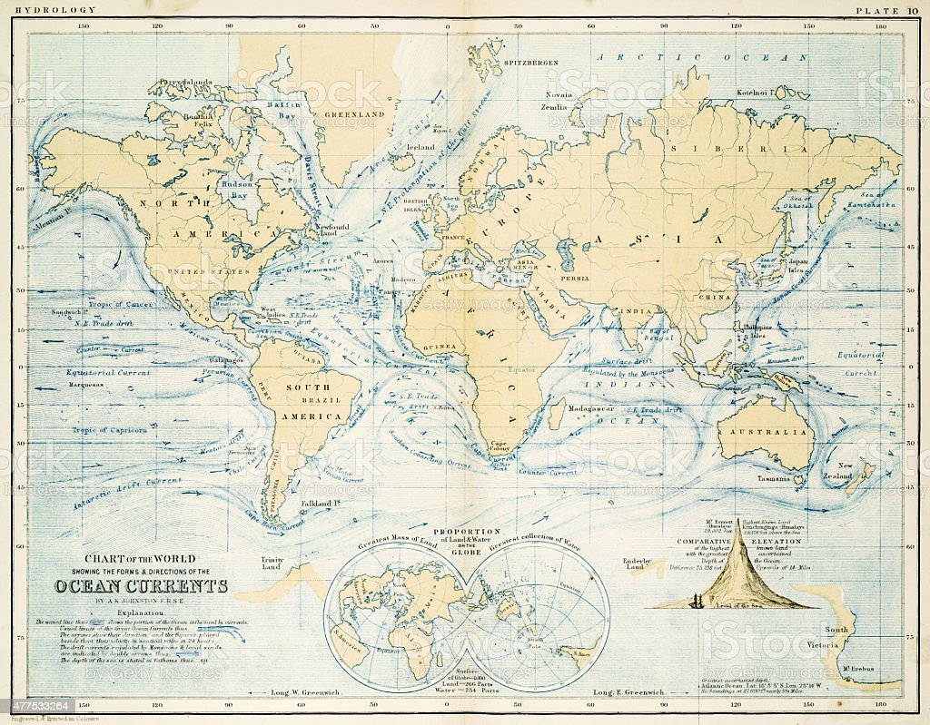 Ocean currents map 1861 vector art illustration
