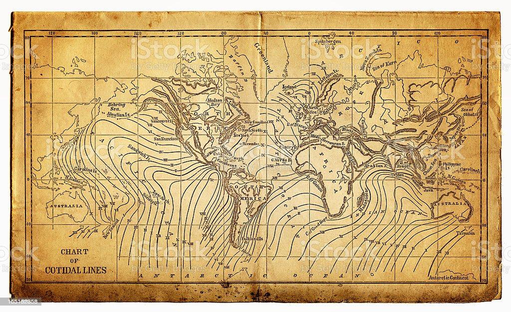 ocean currents map vector art illustration