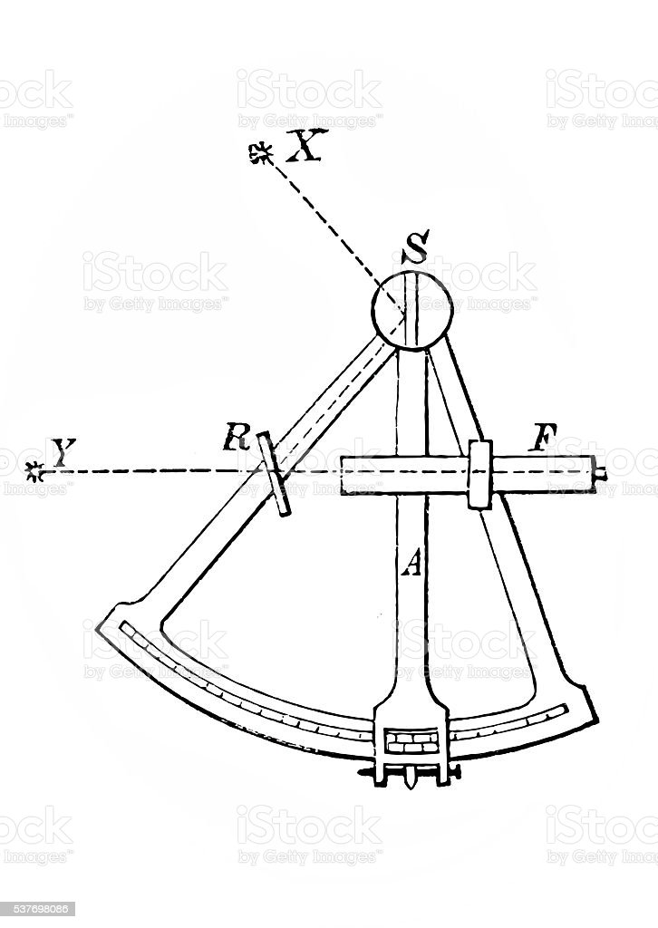 Octant Antique illustration of the octant invented by John Hadley 18th Century stock illustration