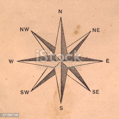 Old black and white illustration of a compass rose, from 1800's.