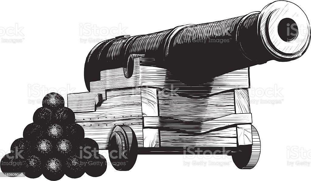 Old Cannon vector art illustration