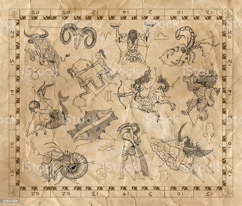 Old paper placard with zodiac symbols stock vector art more old paper placard with zodiac symbols royalty free old paper placard with zodiac symbols stock buycottarizona