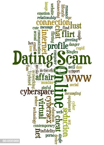 dangers of online dating scams