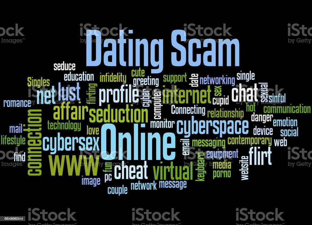 Online Dating Scam Word Cloud Concept 5 Vector Art Illustration